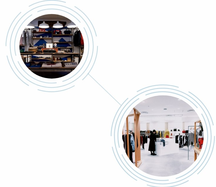 Supply Chain Solution for Retail